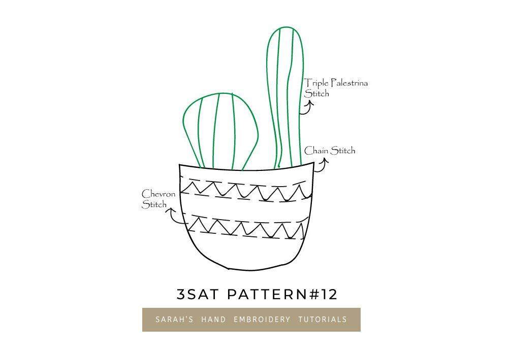 3 Stitches at a Time Cactus Embroidery Pattern