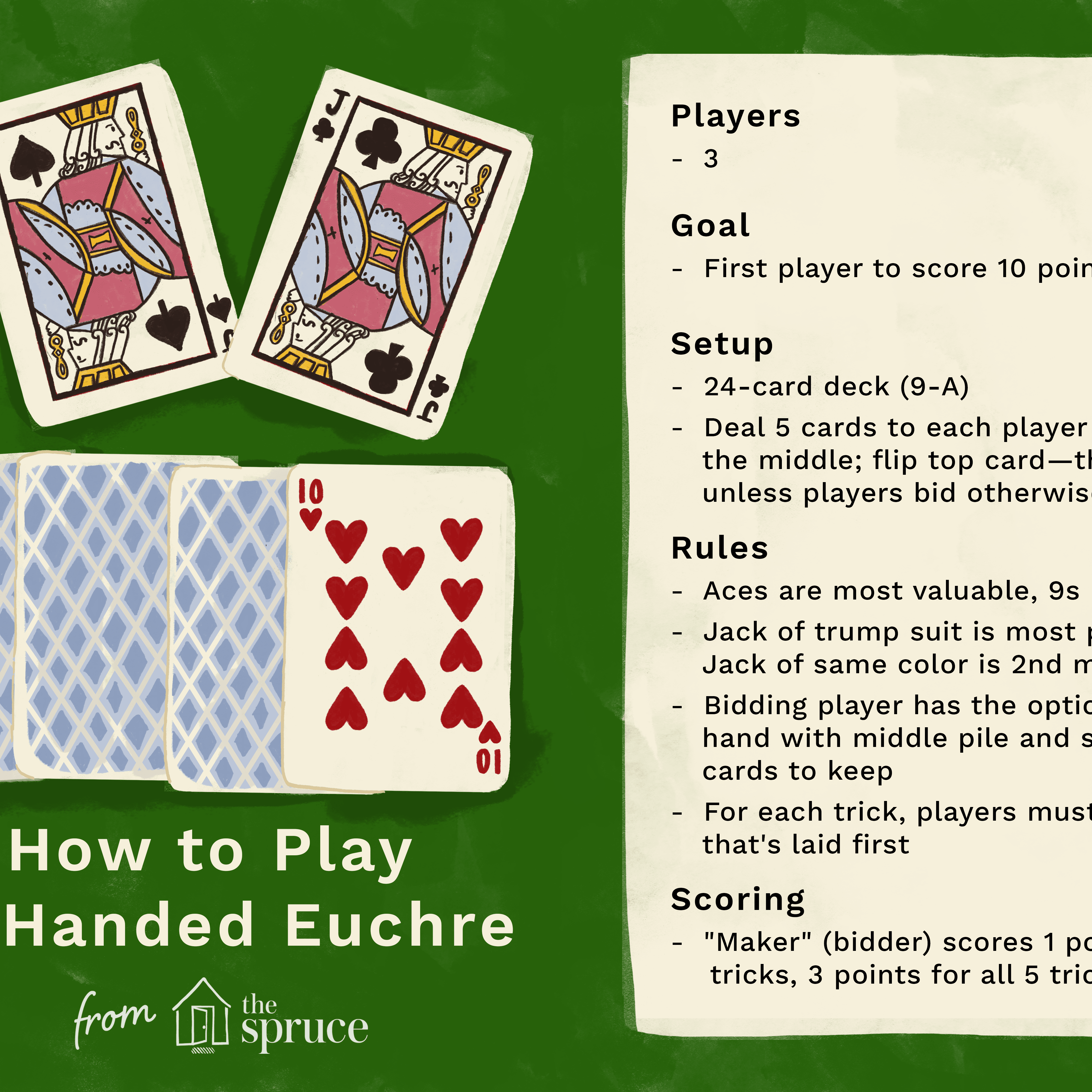 Three-Handed Euchre Card Game Rules and Strategies