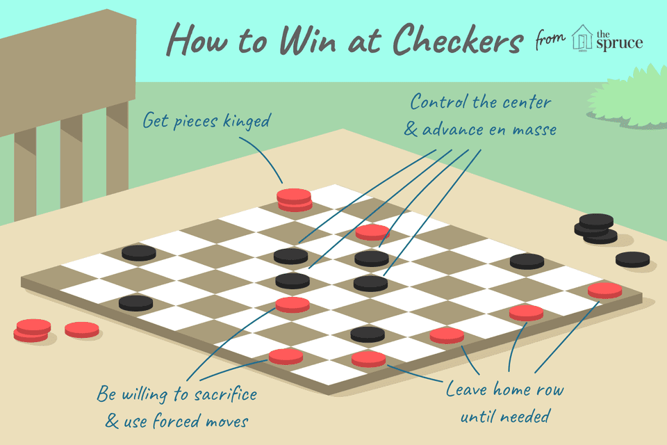 how to win at checkers: strategies