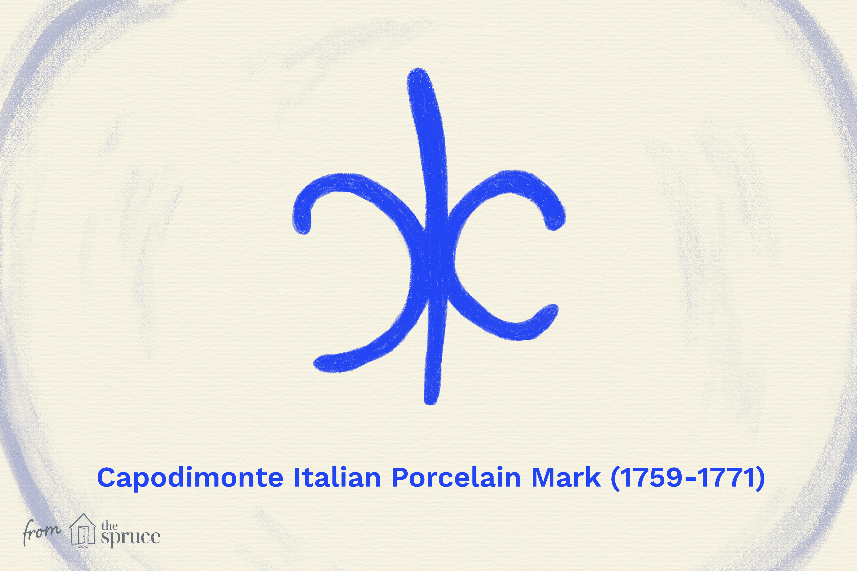 illustration of capodimonte italian porcelain mark 1759-1771