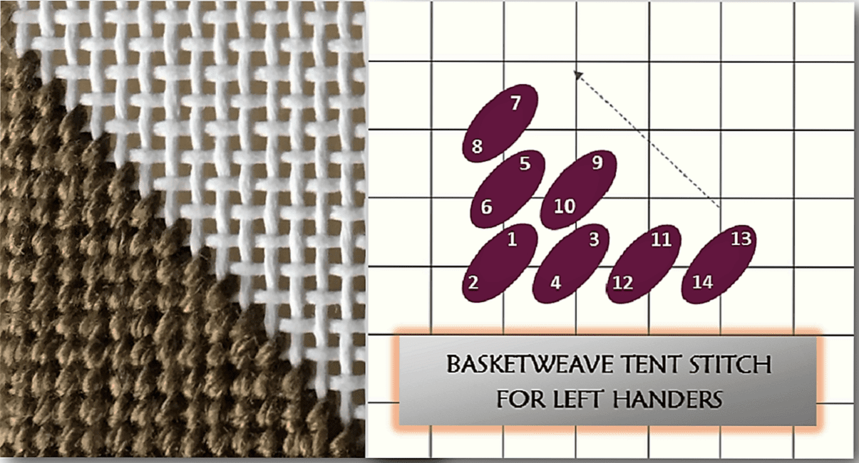 basketweave tent stitch left handed