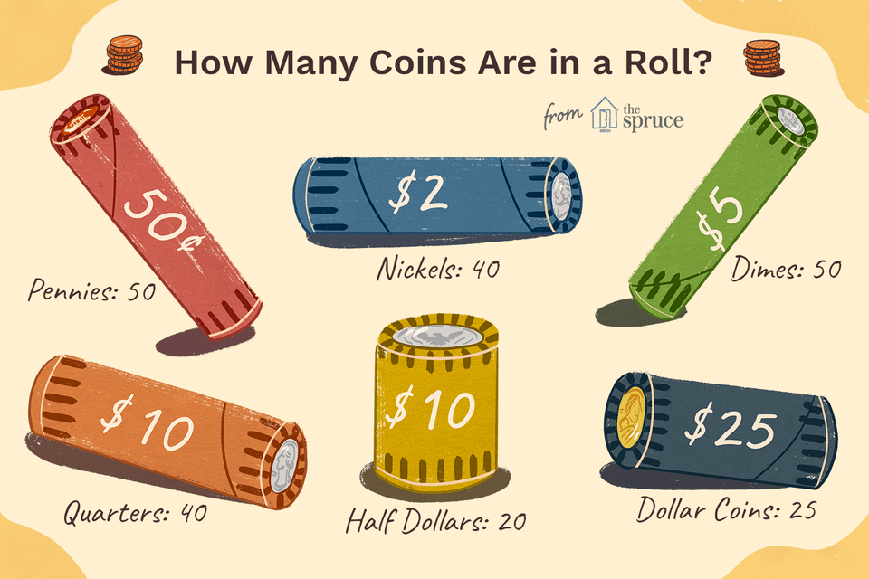how many coins in a coin roll