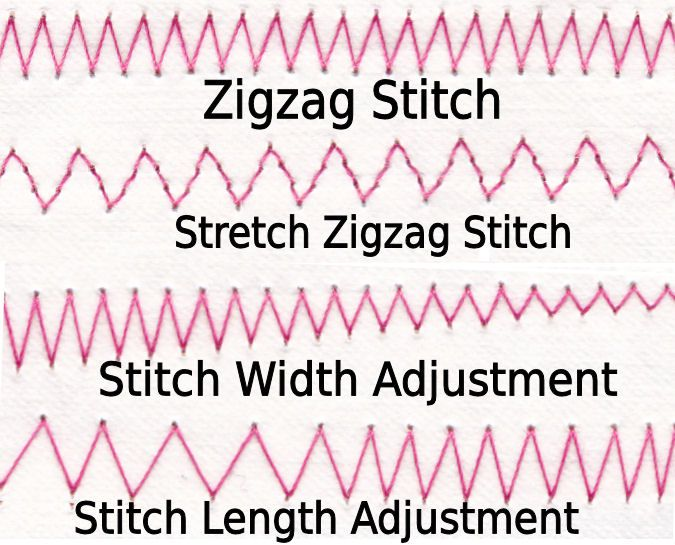 Sewing Machine Stitches When To Use Which Stitch Adorable Stretch Stitch Sewing Machine
