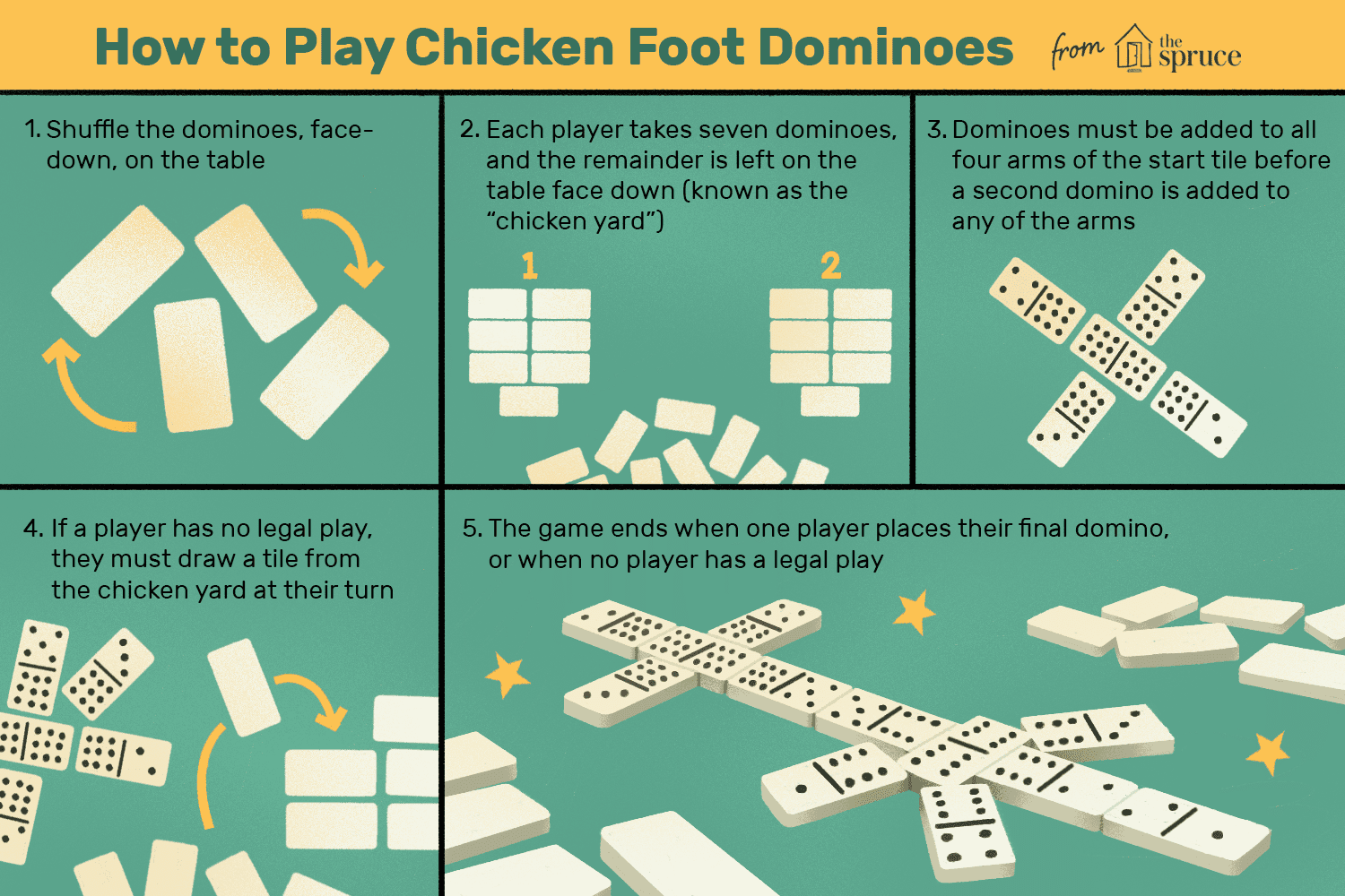 Illustration of how to play chicken foot dominos