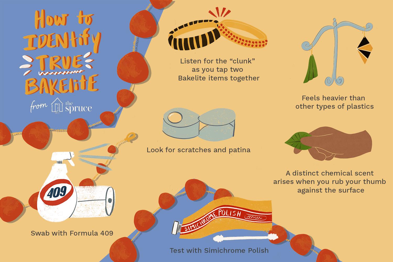 Illustration on identifying bakelite