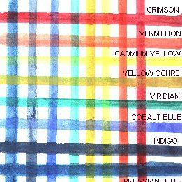 How to Test if a Paint Color is Opaque or Transparent