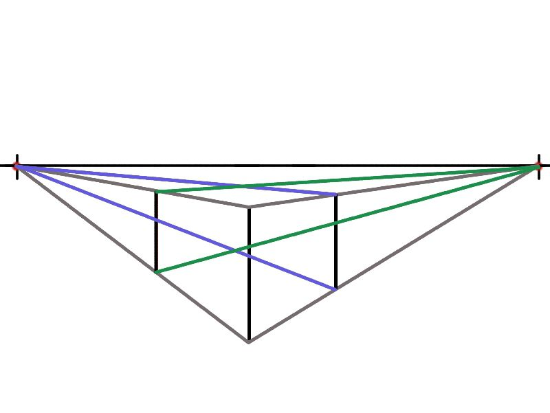 Add More Vanishing Lines