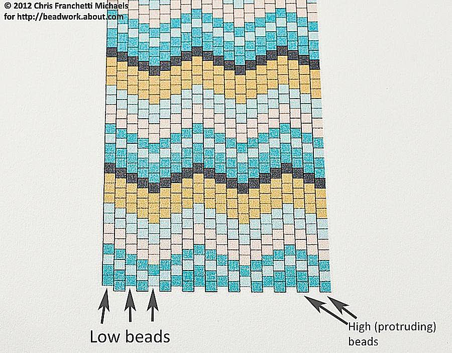 Printed peyote stitch pattern