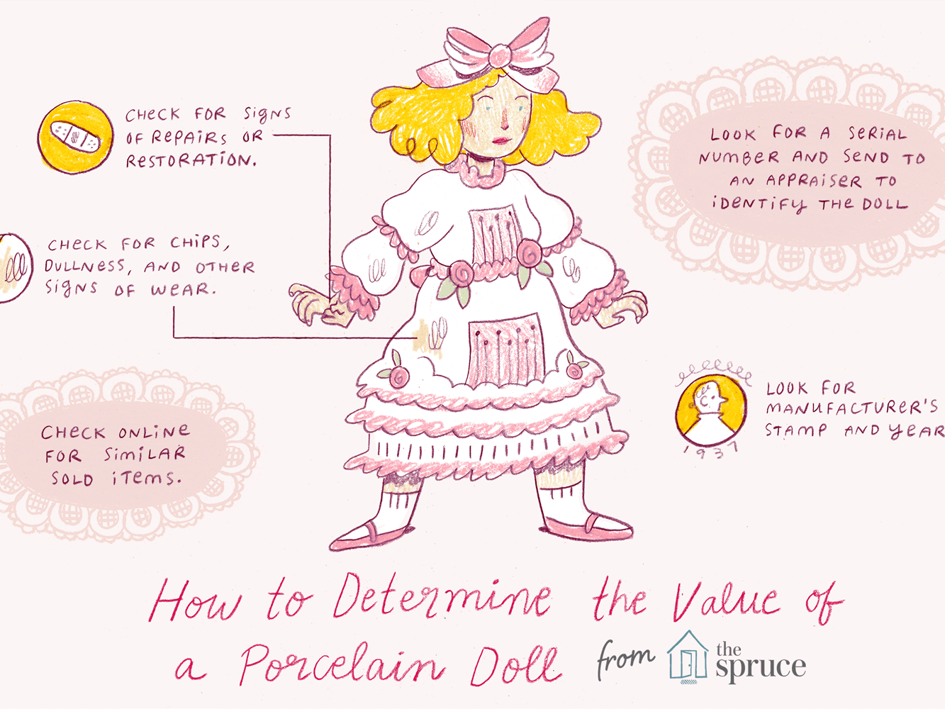 How To Determine Your Porcelain Doll S Value