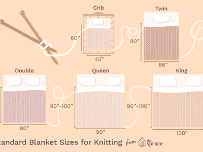 Get the Right Amount of Yarn for a Baby Blanket