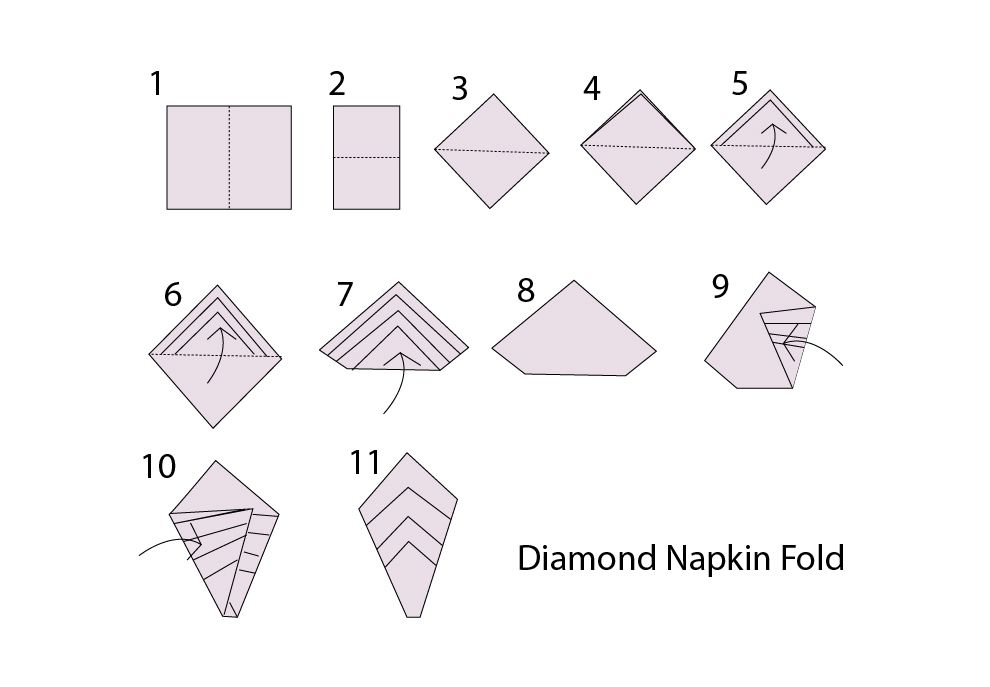 Napkin Folds For Your Table