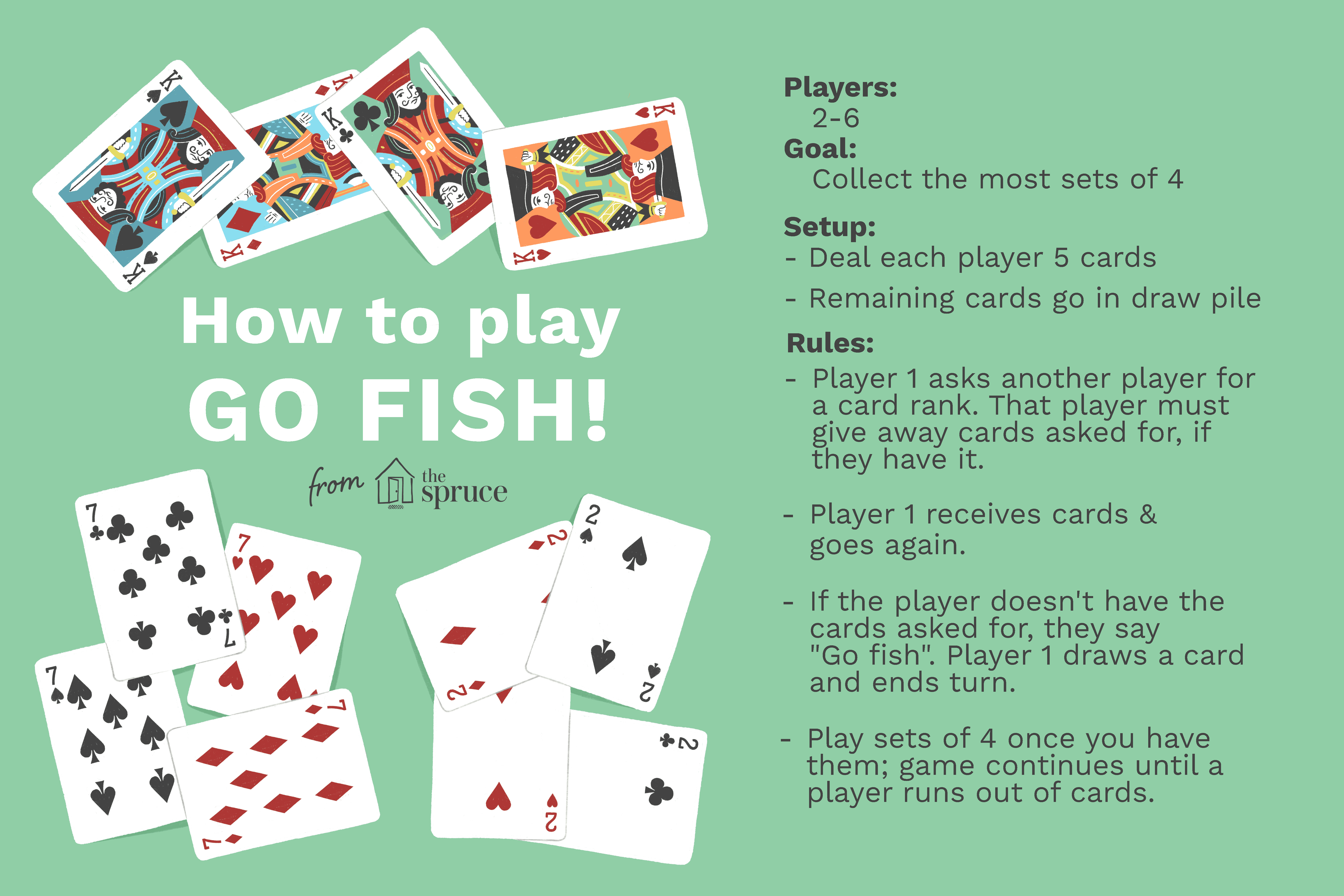 How to Play Go Fish—the complete rules
