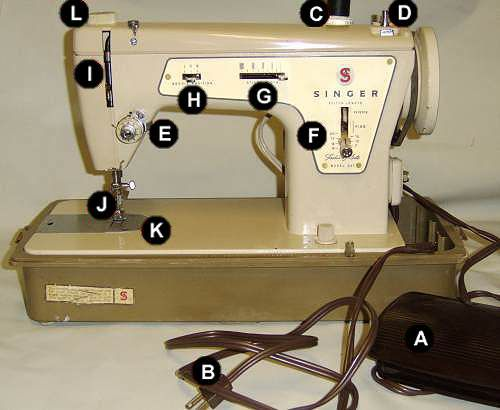 Sewing Machine Parts and Information