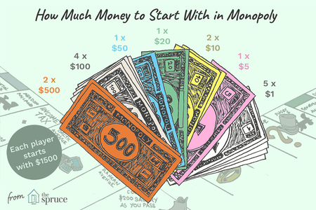 Guide To Bank Money In Monopoly