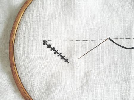 How To Use The Straight Stitch In Embroidery