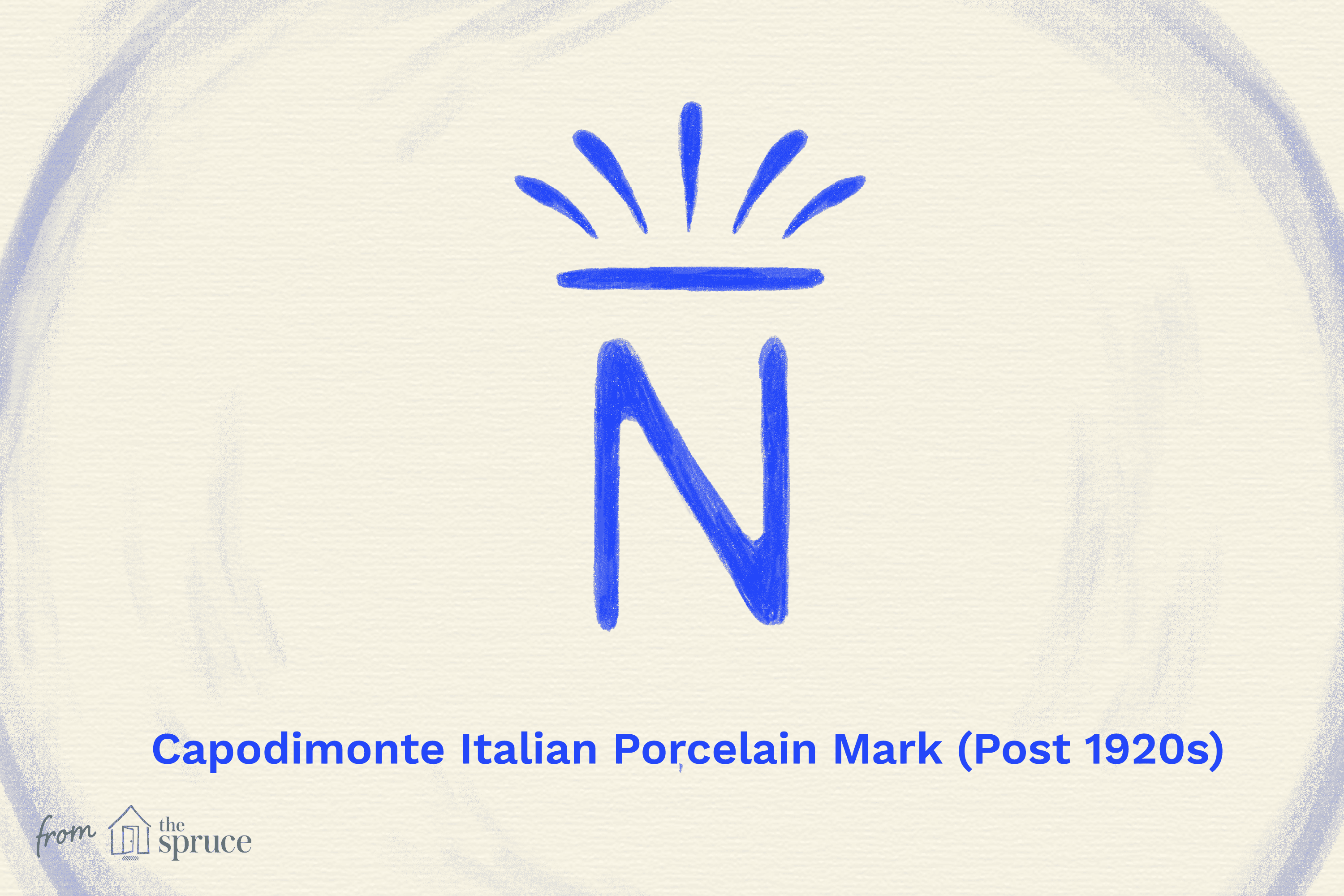 Guide To Pottery & Porcelain Marks