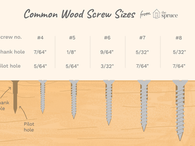 Woodworking Fasteners: Working With Wood Screws