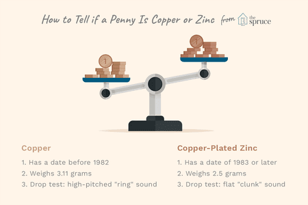 Ilration Of Copper Vs Zinc Pennies