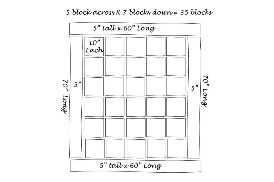 How to Figure Yardage for Quilts
