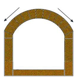 Diagram showing the force as displaced by a sprung arch.