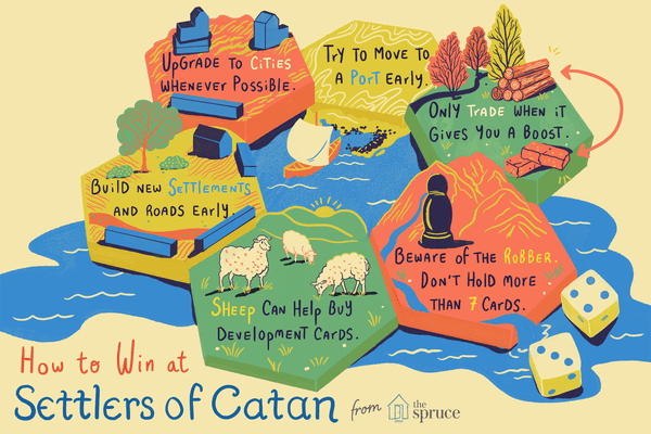 how to win at Settlers of Catan
