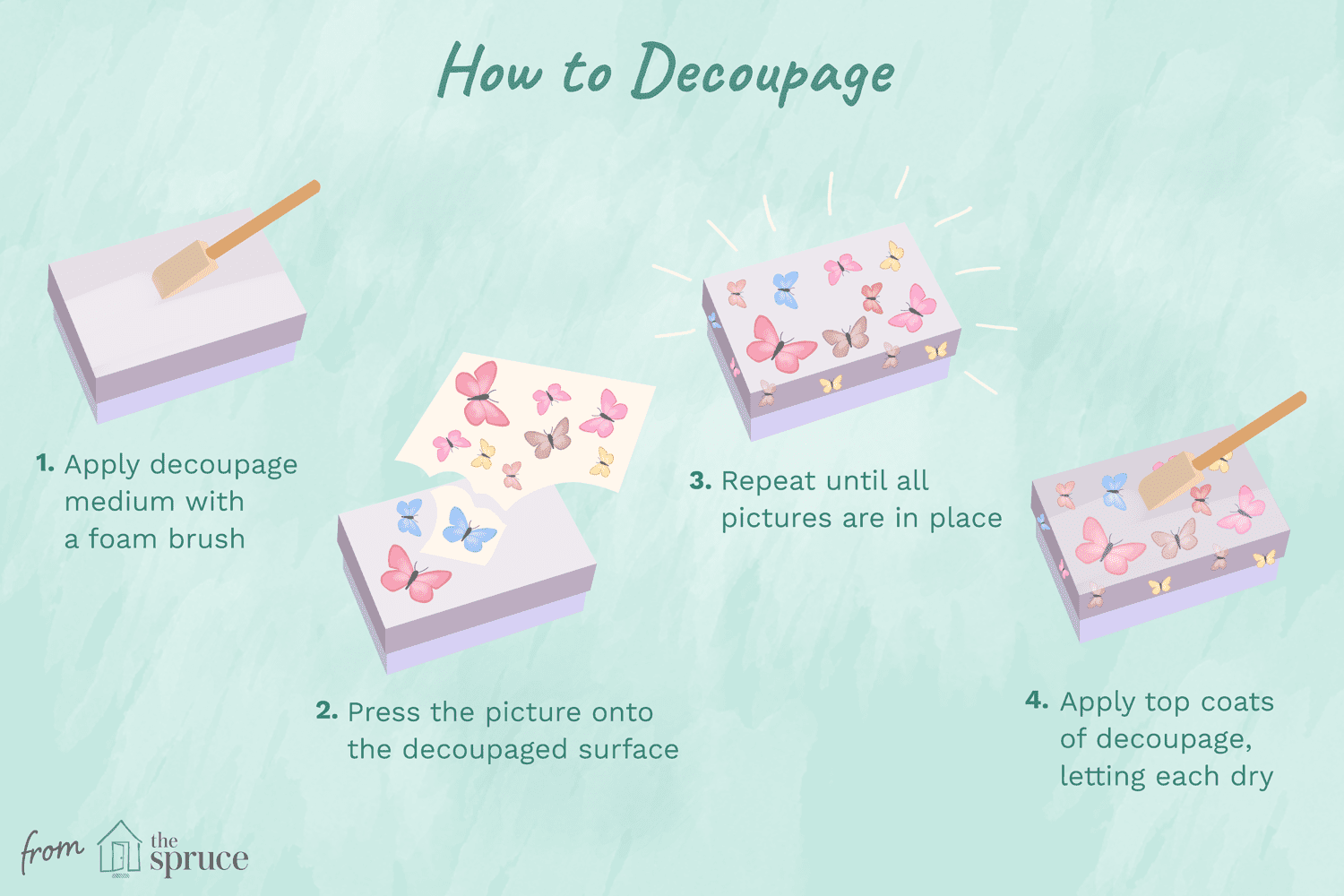 How to Decoupage: Tips, Tricks, and Advice