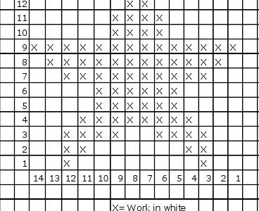 e3de0ebde How to Read and Use a Knitting Chart