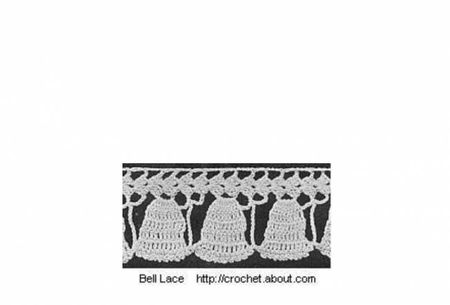 Crochet Wedding Bells Lace Edging Free Pattern