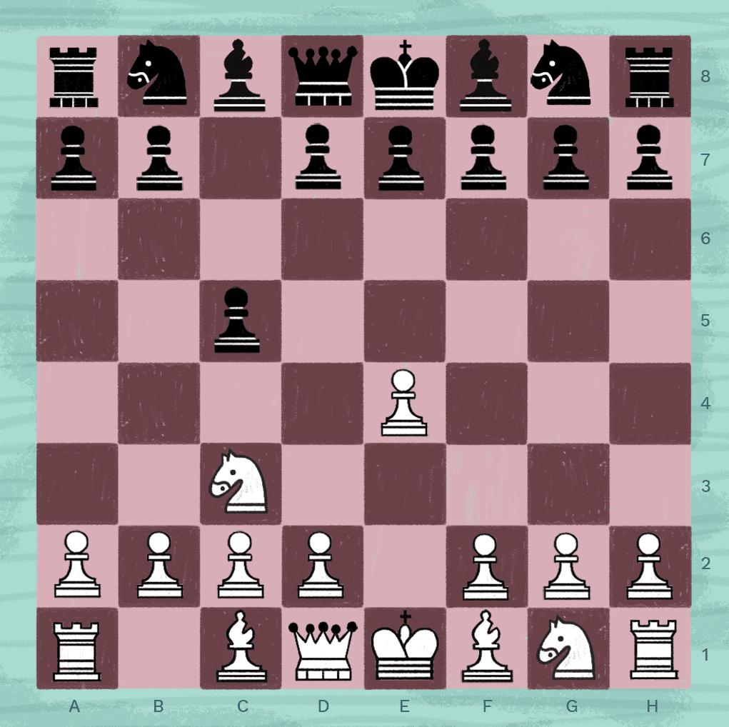 closed Sicilian in chess