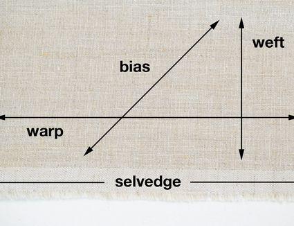 Warp, Weft, Bias and Selvedge