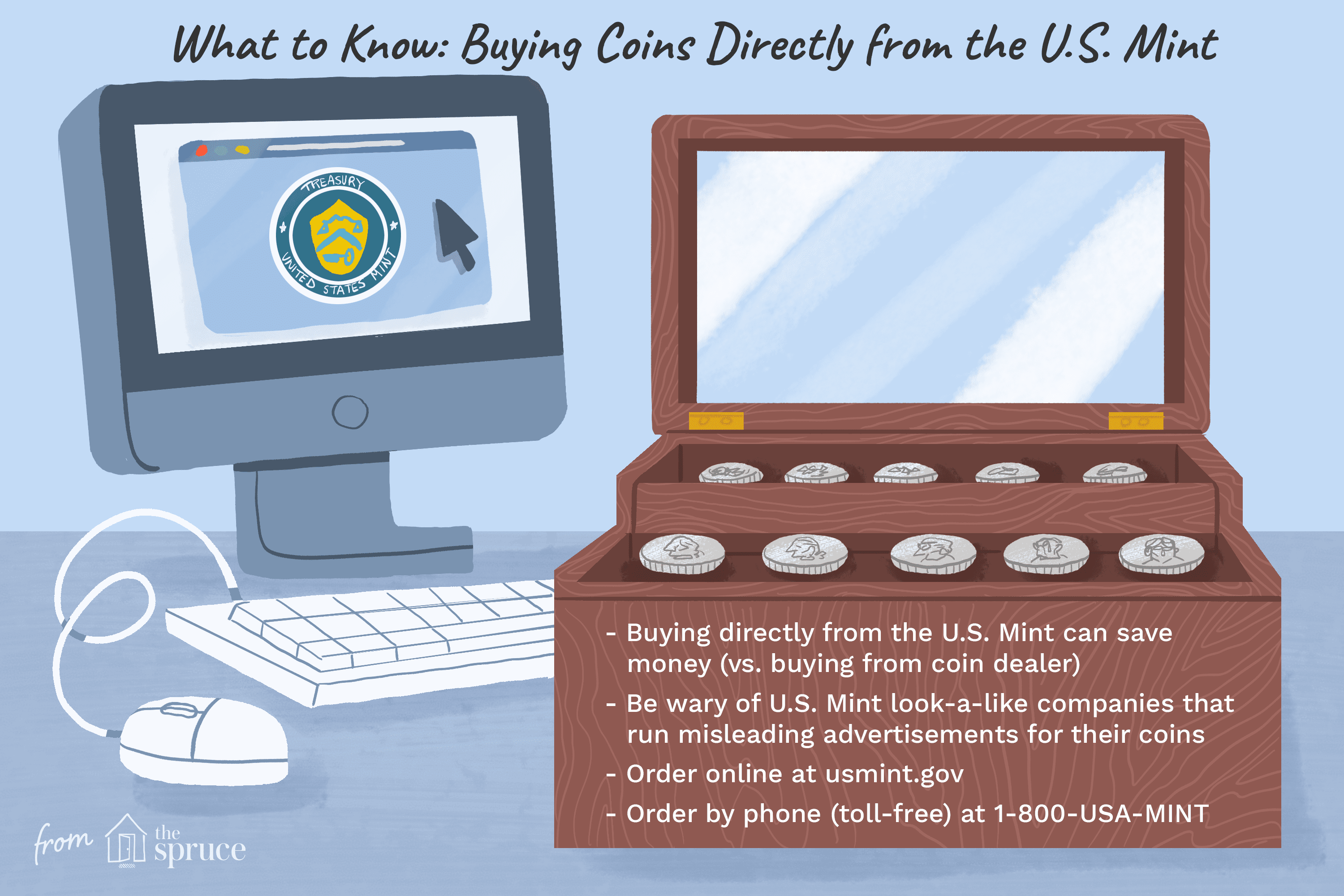 How to Buy Coins Directly from the US Mint