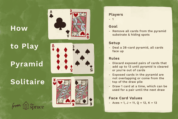 illustration of how to play pyramid solitaire