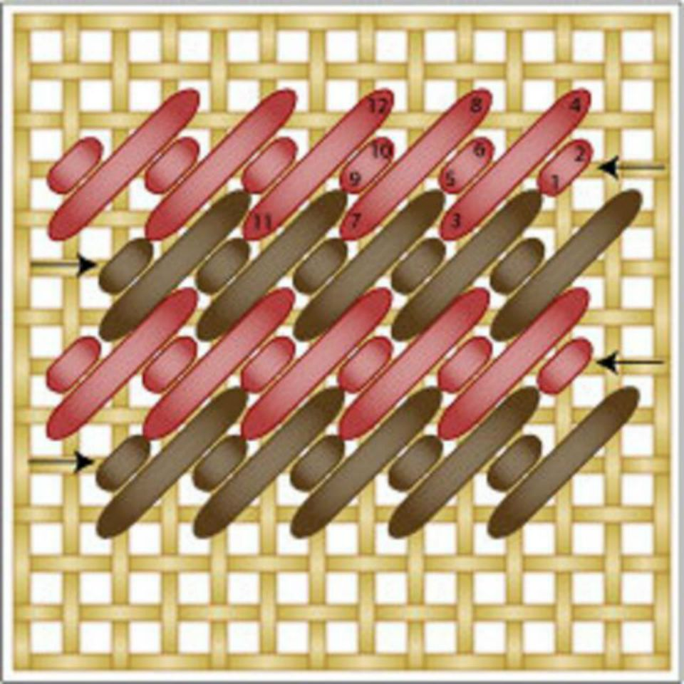 Easy Nobuko Stitch Diagram
