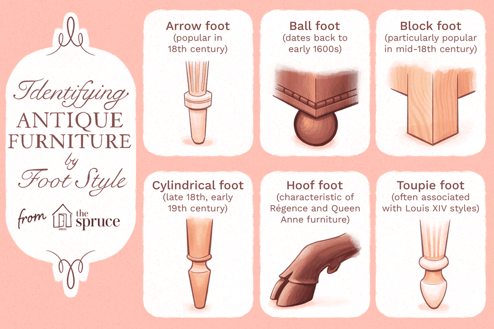 Styles of antique furniture feet