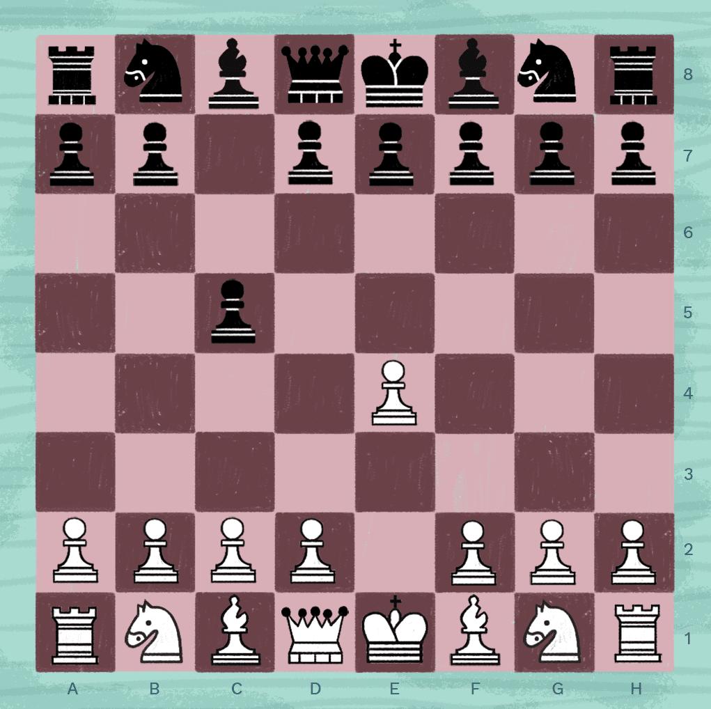Illustration of starting Sicilian in chess