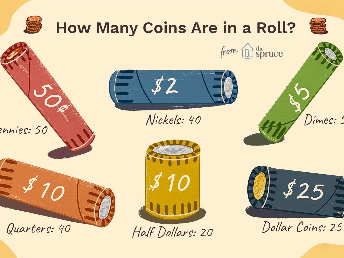 25 Penny Coin Wrappers