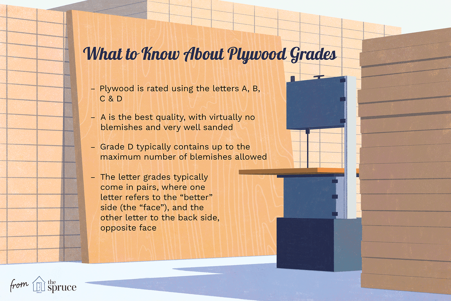 Plywood Grades and Bonding Types