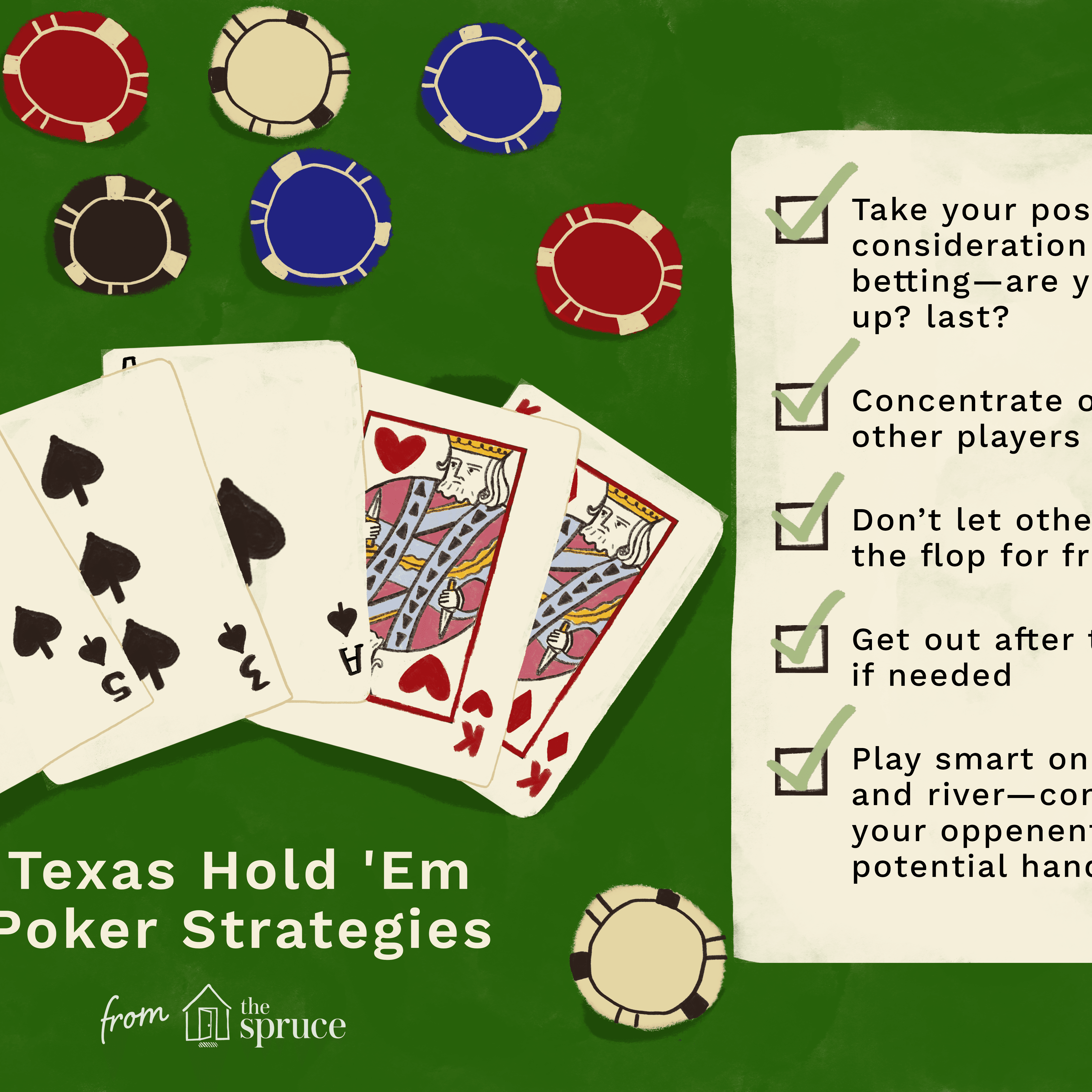Online texas holdem rules
