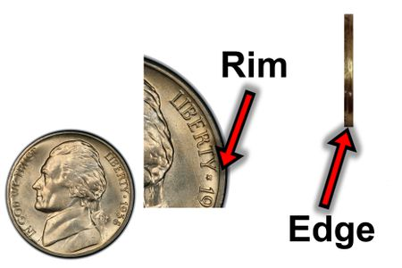 Difference Between A Coins Edge And Rim