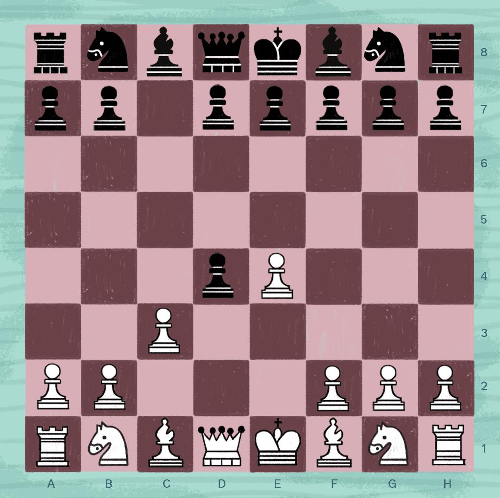 chess illustration of Smith-Morra gambit