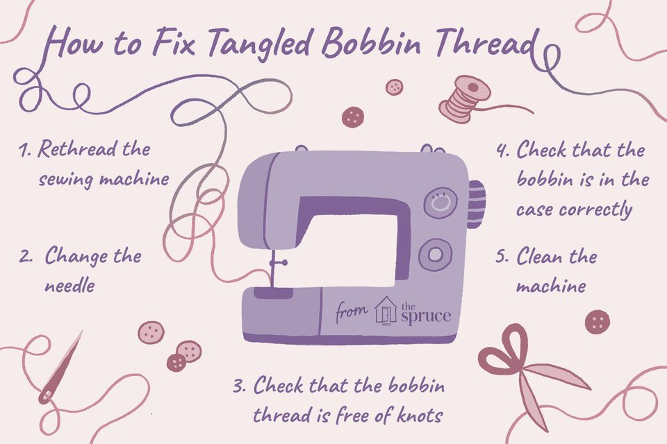 how to fix tangled bobbin thread