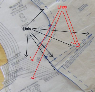 Pattern markings for a transfer