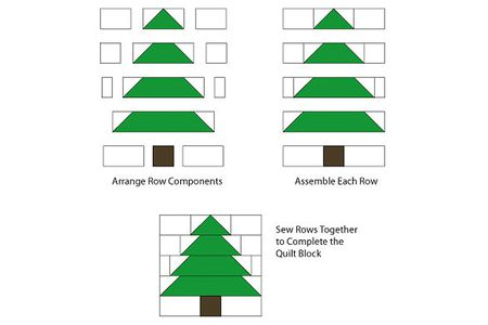 Easy Patchwork Christmas Tree Quilt Block Pattern New Christmas Tree Quilt Pattern