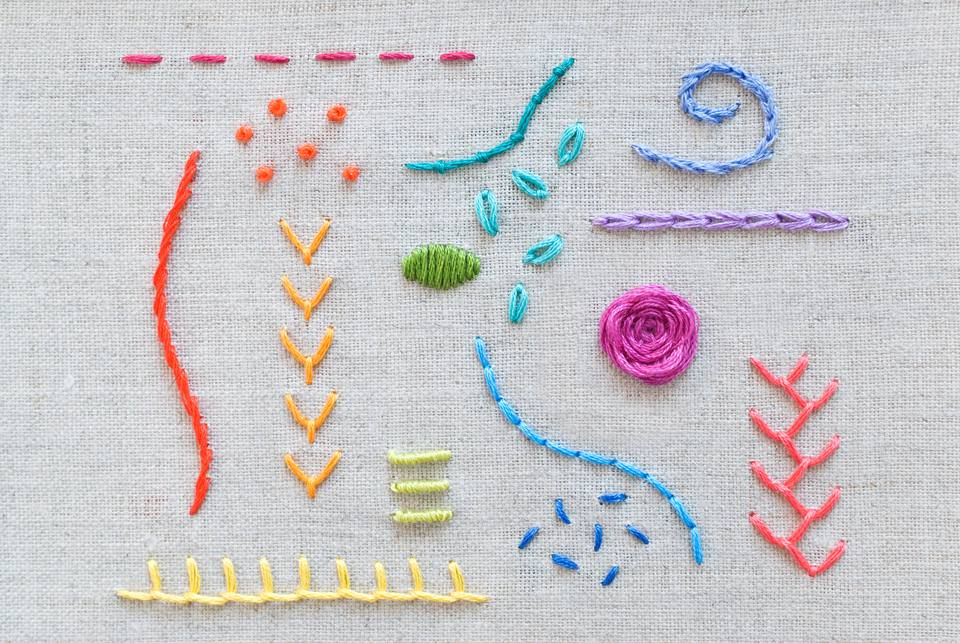 How to Embroider recommend