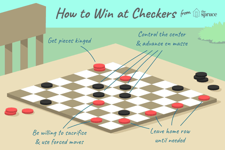 basic strategies for winning at checkers