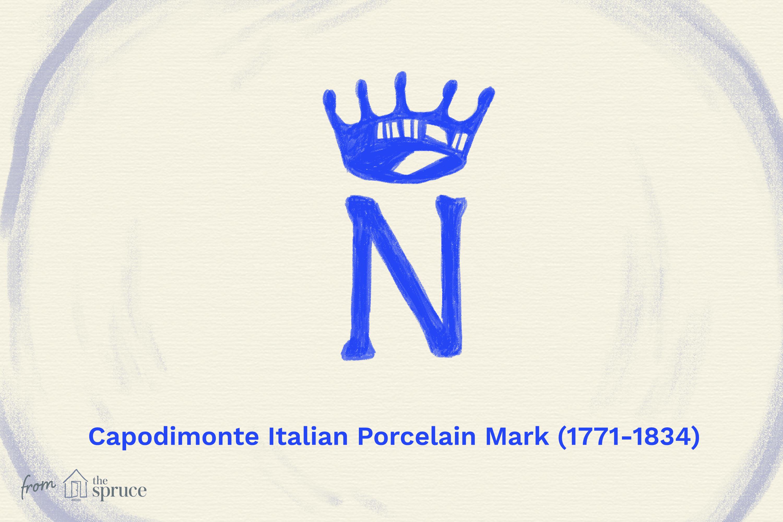 illustration of capodimonte italian porcelain mark 1771-1834