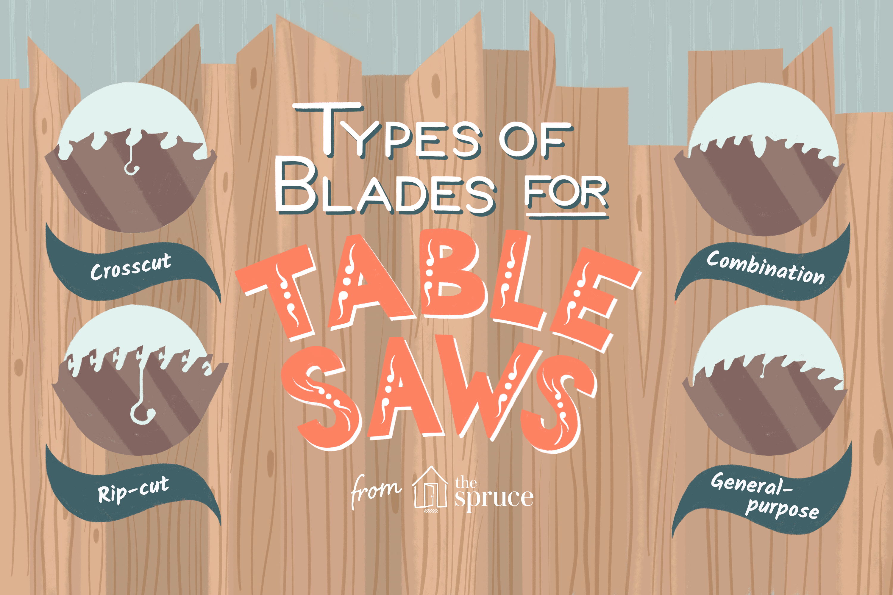 Illustration of table saw types