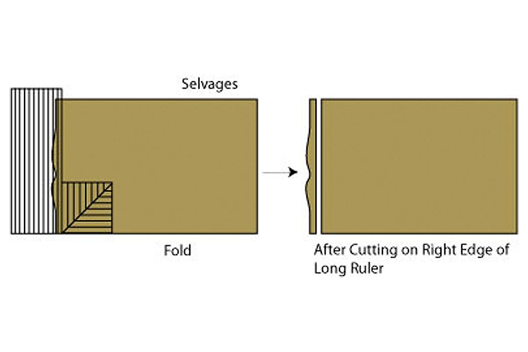 Diagram to fold fabric for rotary cutting