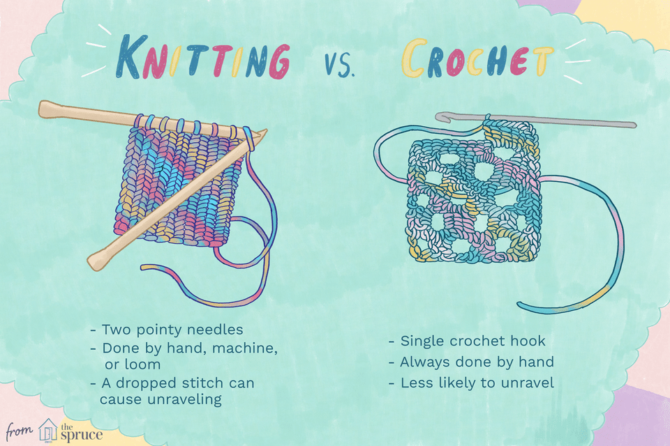 illustration of knitting vs. crochet