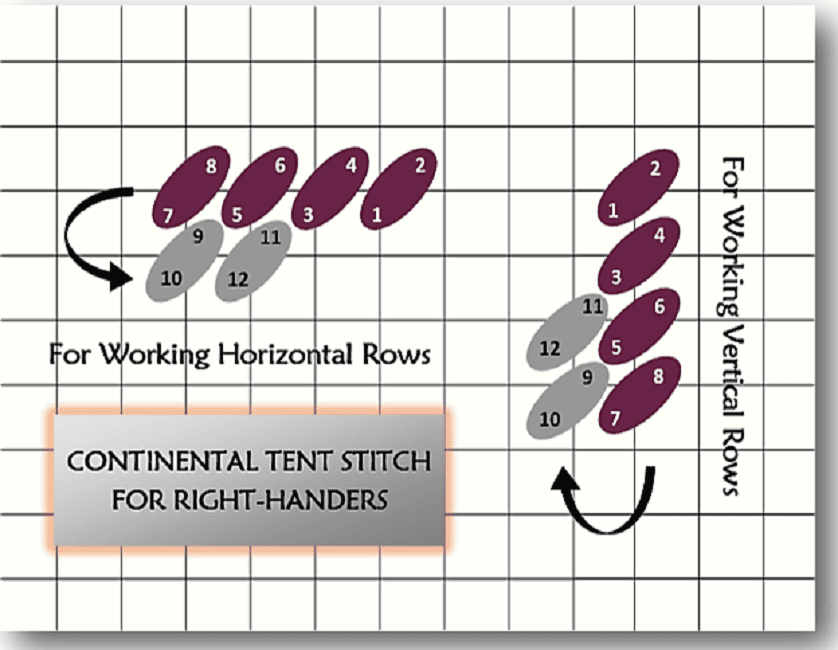 Continental tent stitch for right-handers